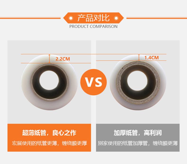 缠绕膜产品对比
