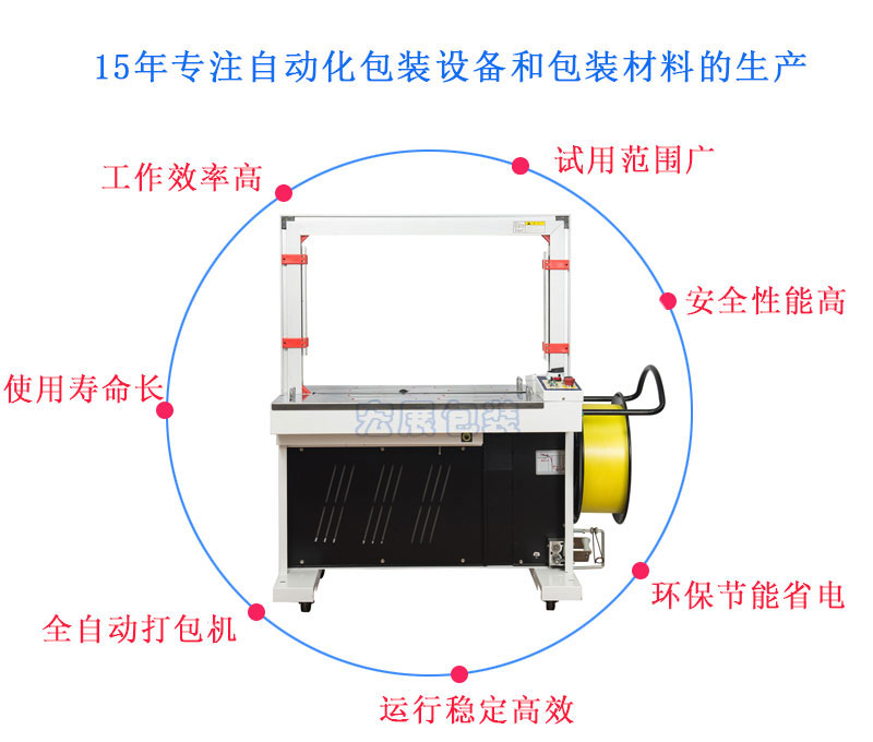 全自动打包机MH-X301优点