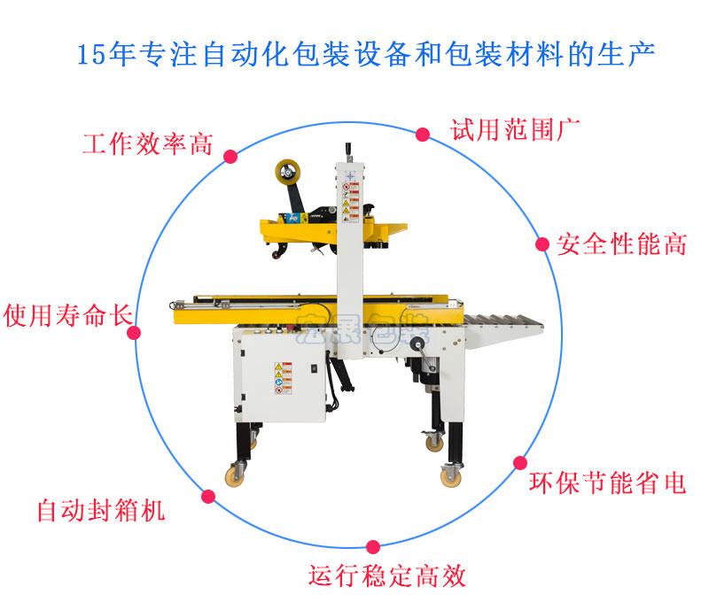 自动封箱机MH-FJ-1AWE优点